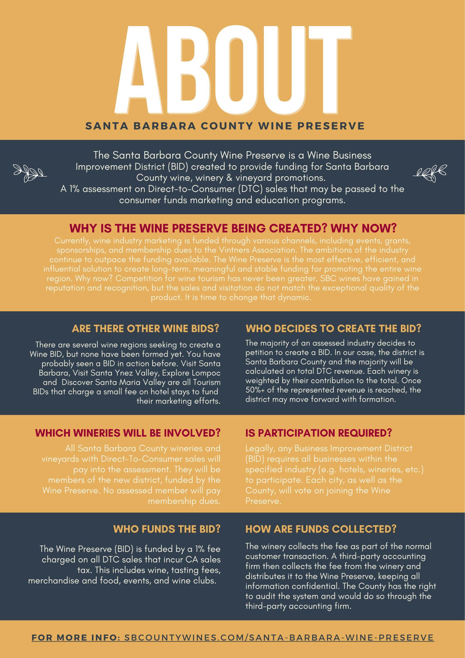 About Santa Barbara Wine Preserve