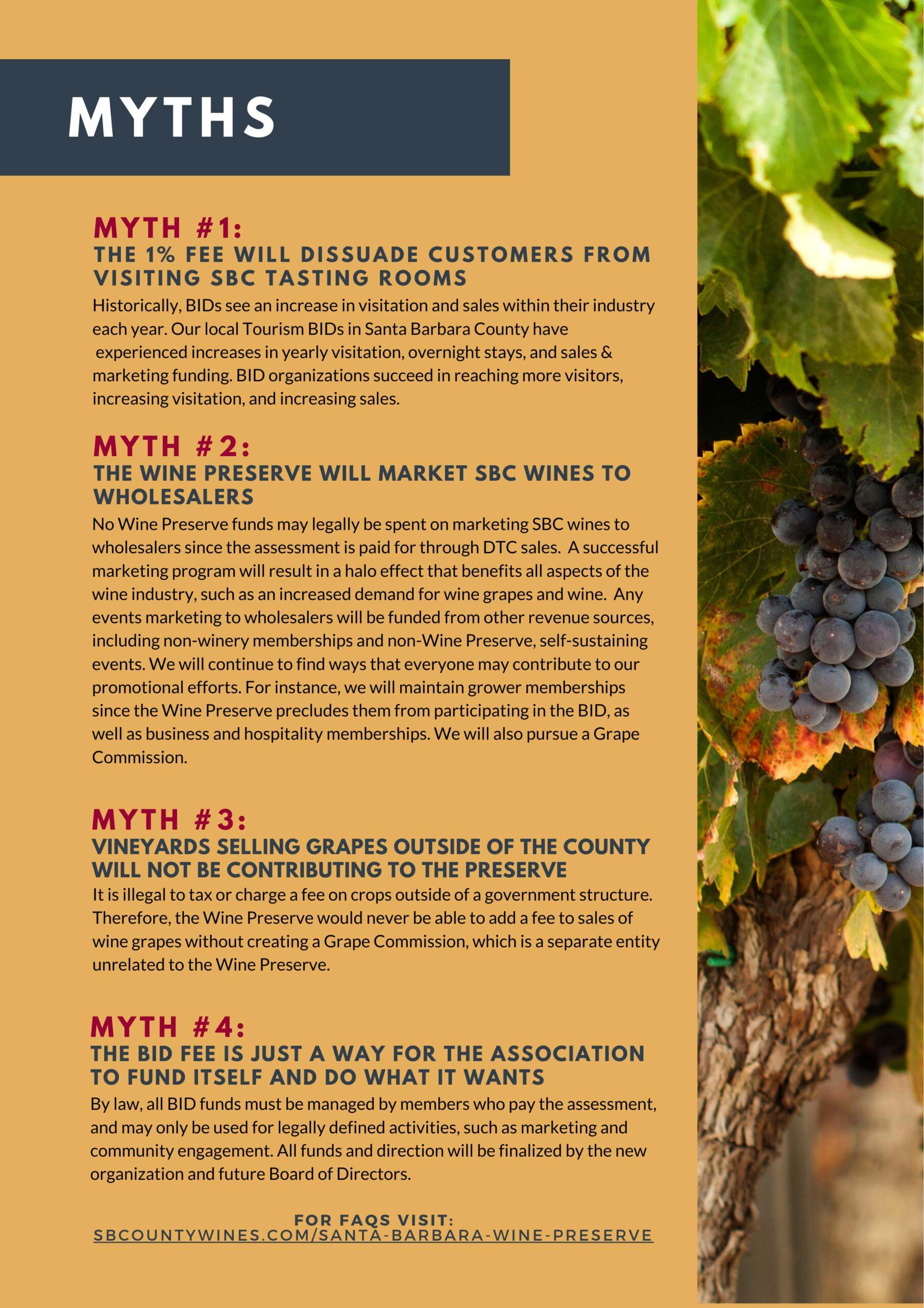 Santa Barbara Wine Preserve Myths